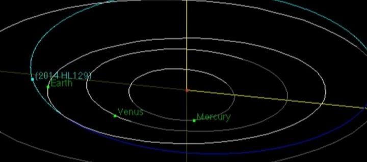 Un asteroide sfiora la terra passandole più vicino della Luna