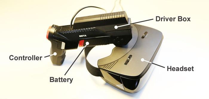 La realtà virtuale per tutti di ANTVR kit