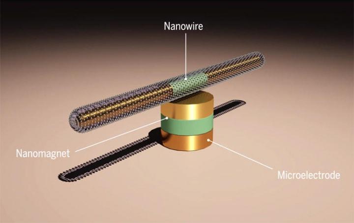 Il motore più piccolo mai creato, è veloce come una turbina (video)