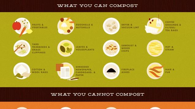 Come creare il compost perfetto