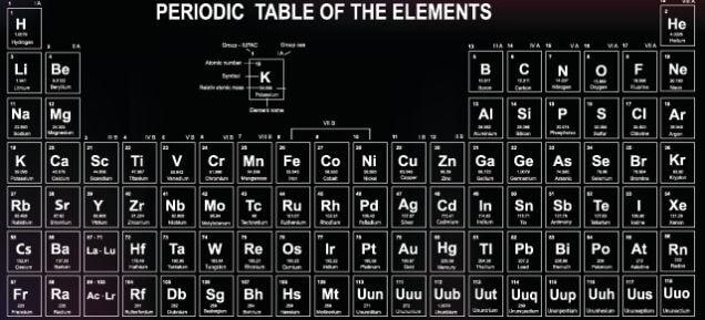 Confermata la creazione dell'elemento chimico più pesante