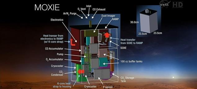 ossigeno marte NASA