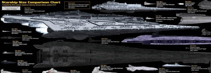 comparativa navi stellari head