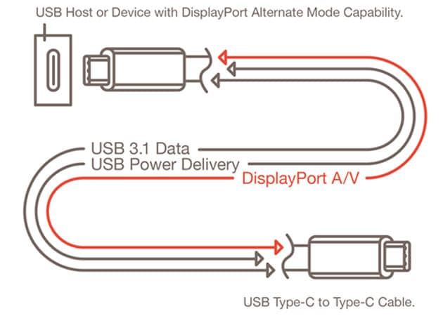 nuovo usb video e audio