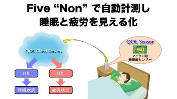 Nintendo-sleep-sensor-610x342-sonno