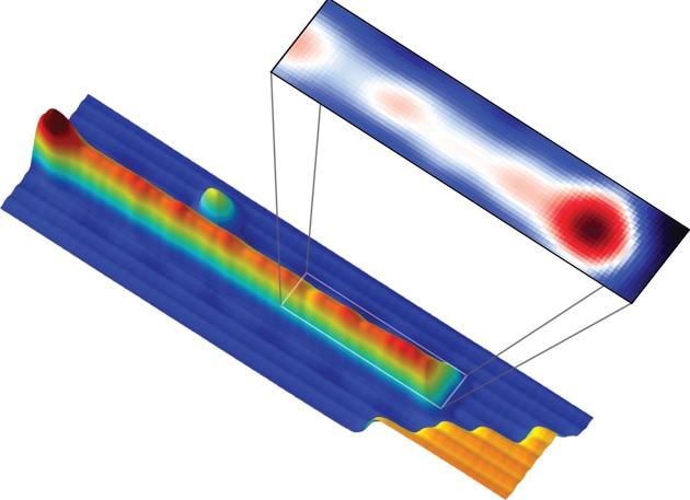 Una nuova particella che si comporta da materia e antimateria