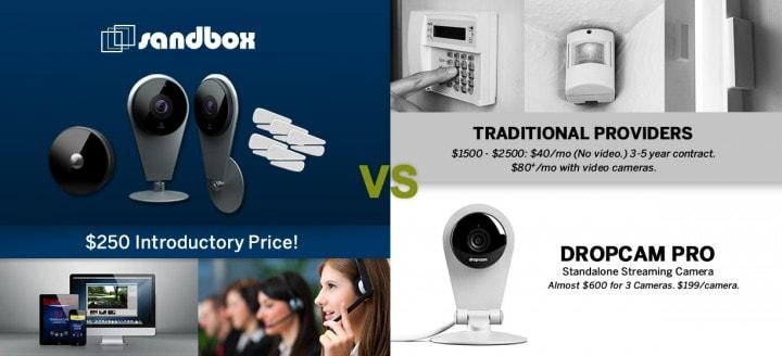 SandboxHome: un innovativo sistema per la sicurezza della propria casa (foto e video)