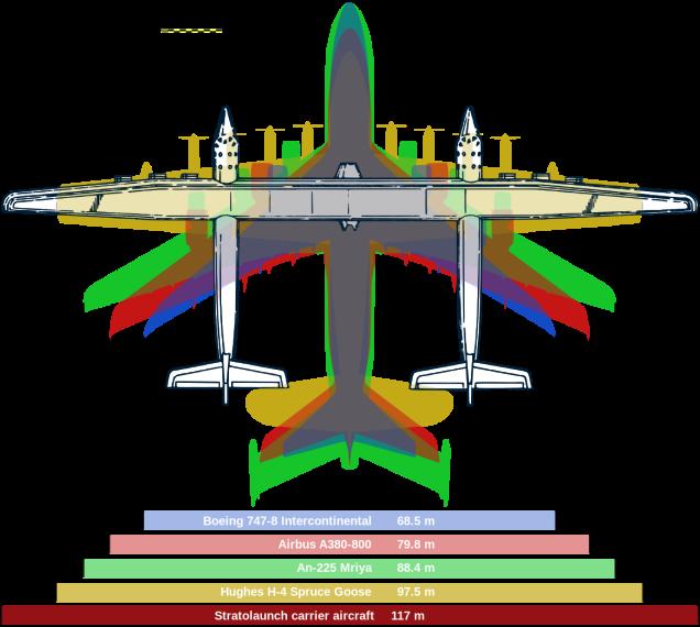 stratolaunch_aereo largo_4