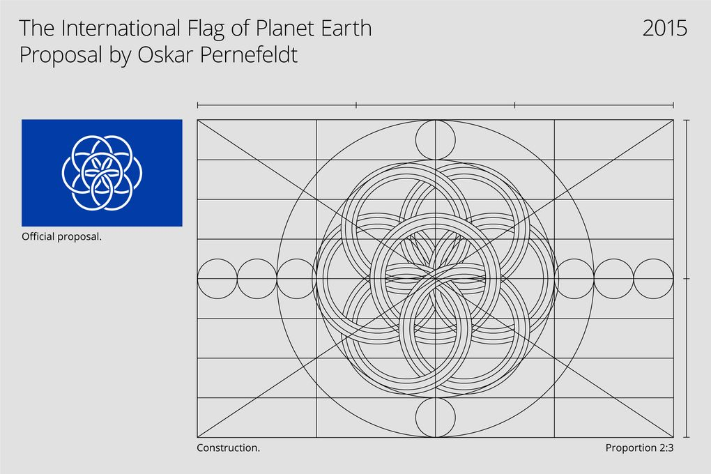 bandiera terrestre_1
