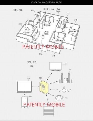 brevetto samsung domotica