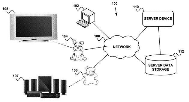 google brevetto giocattolo 2