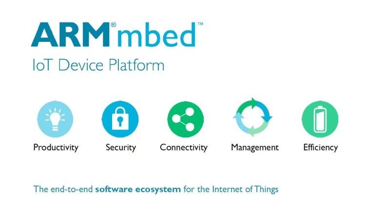 ARM mbed OS: disponibile la prima beta del sistema per l'IoT a 360°