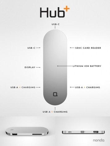 hub plus kickstarter