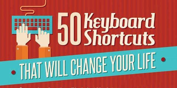 50 scorciatoie da tastiera che vi cambieranno la vita