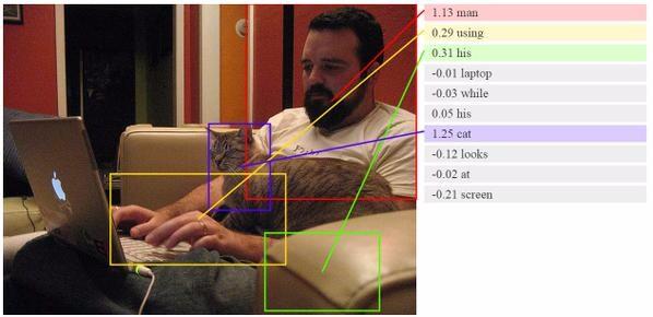 algoritmo neurale didascalie_3