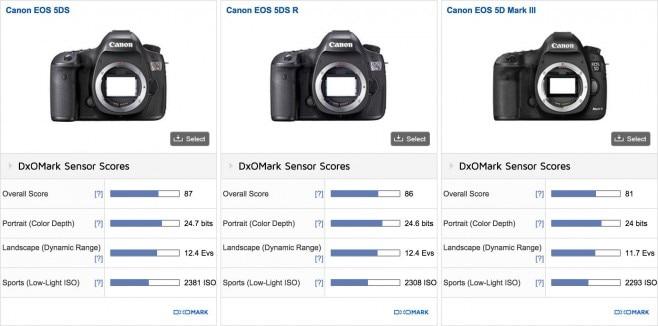 dxo canon eos 5ds