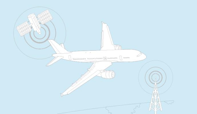 internet aerei