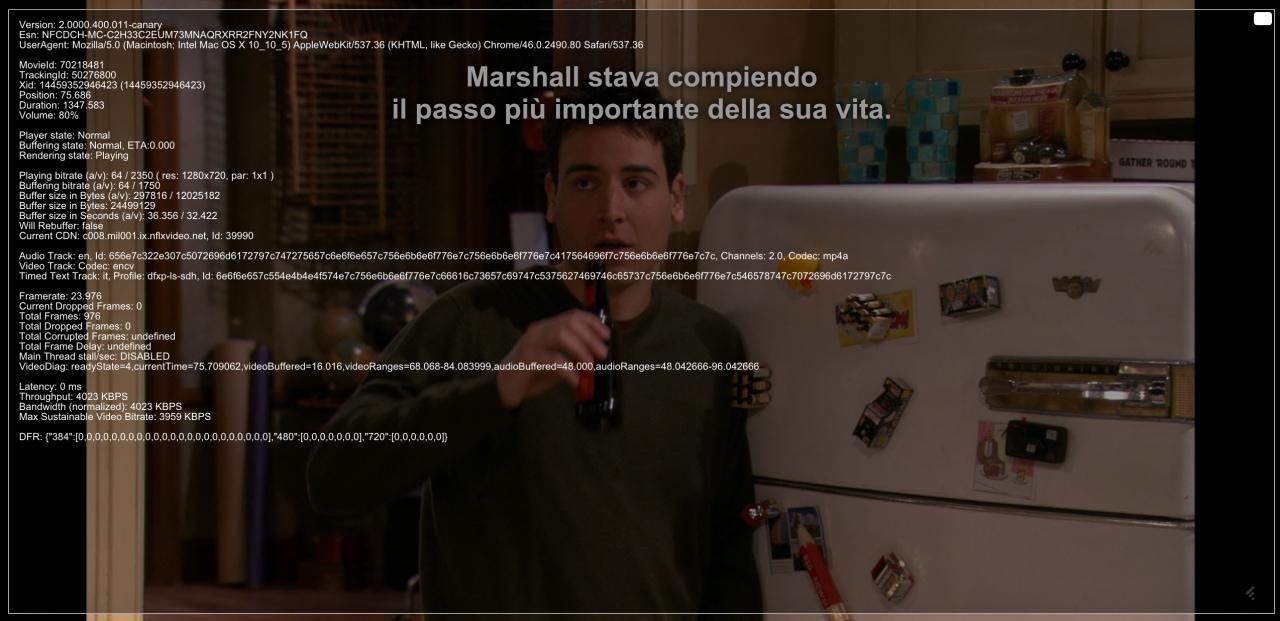 Super Netflix Info
