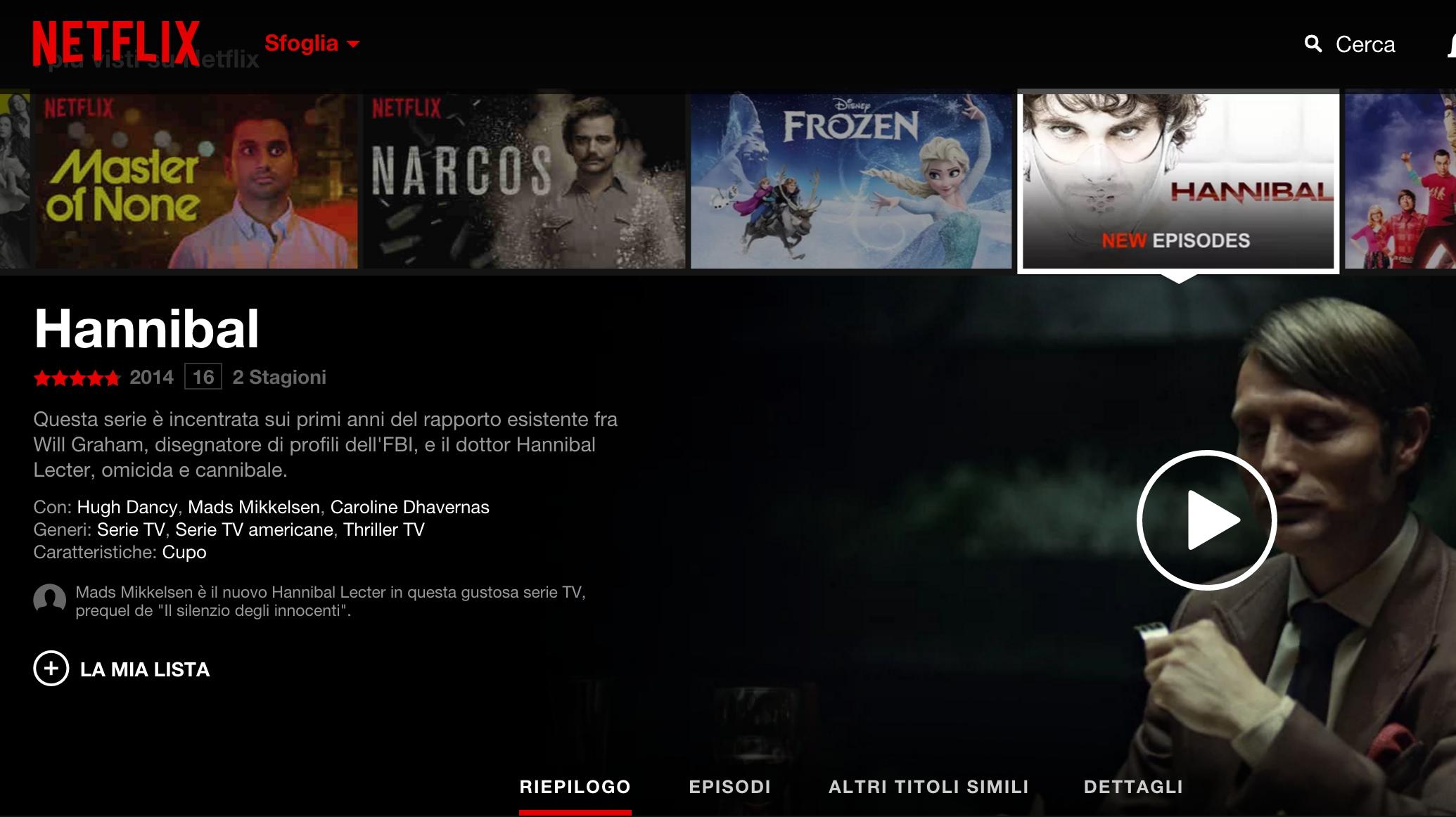 Hannibal Netflix Italia