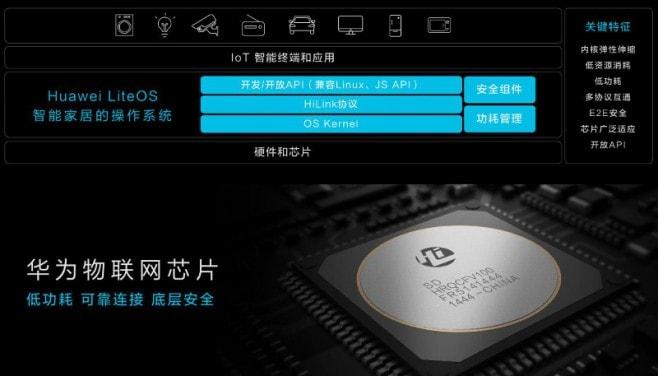 Huawei-Lite-OS