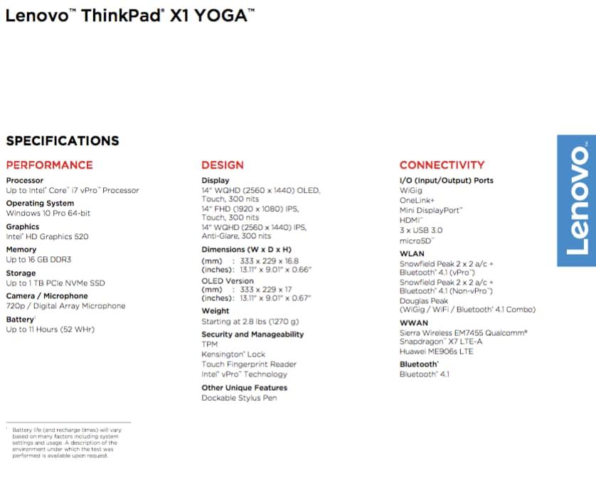 Lenovo ThinkPad X1 Yoga specifiche
