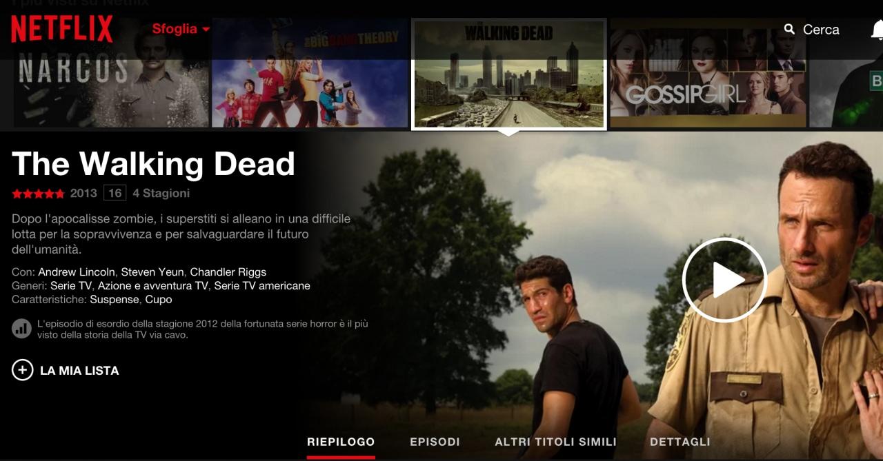 The Walking Dead Netflix Italia