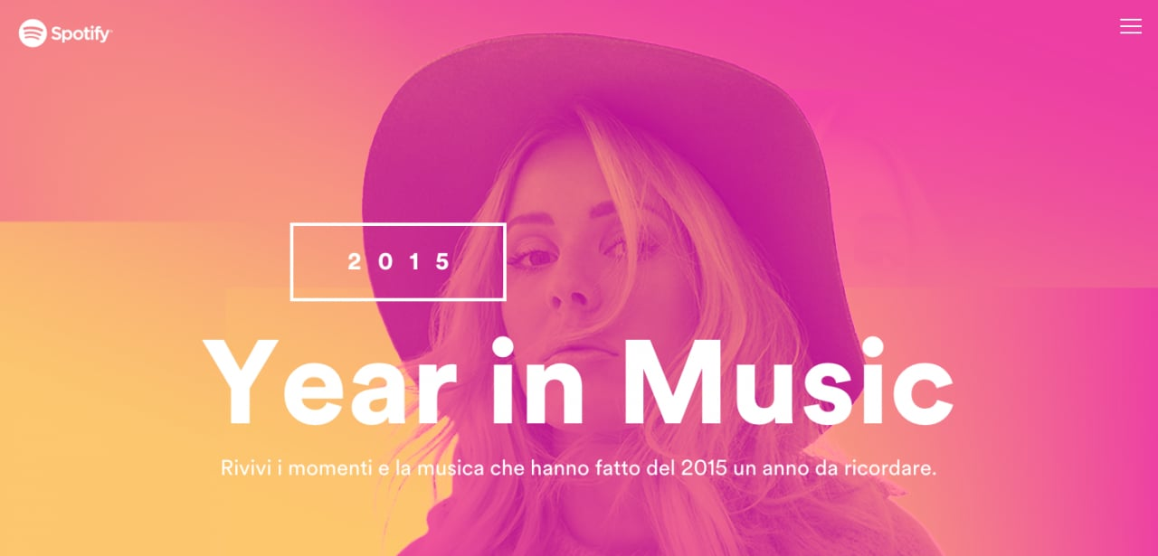 Year in music spotify