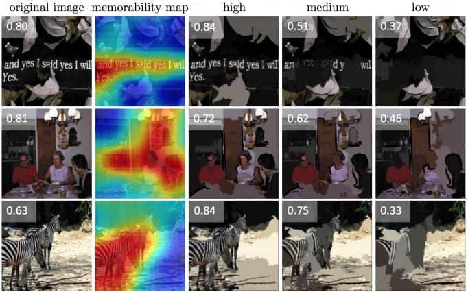Un software del MIT vi dirà se le vostre foto sono davvero interessanti