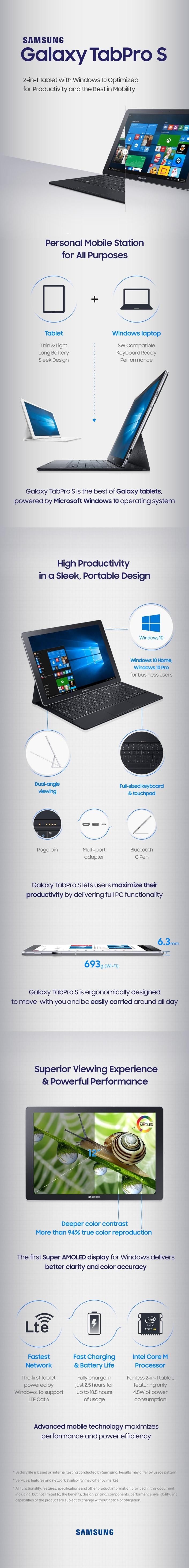 Galaxy TabPro S infografica
