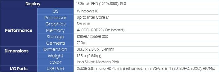Samsung Notebook 9 13 scheda - 8