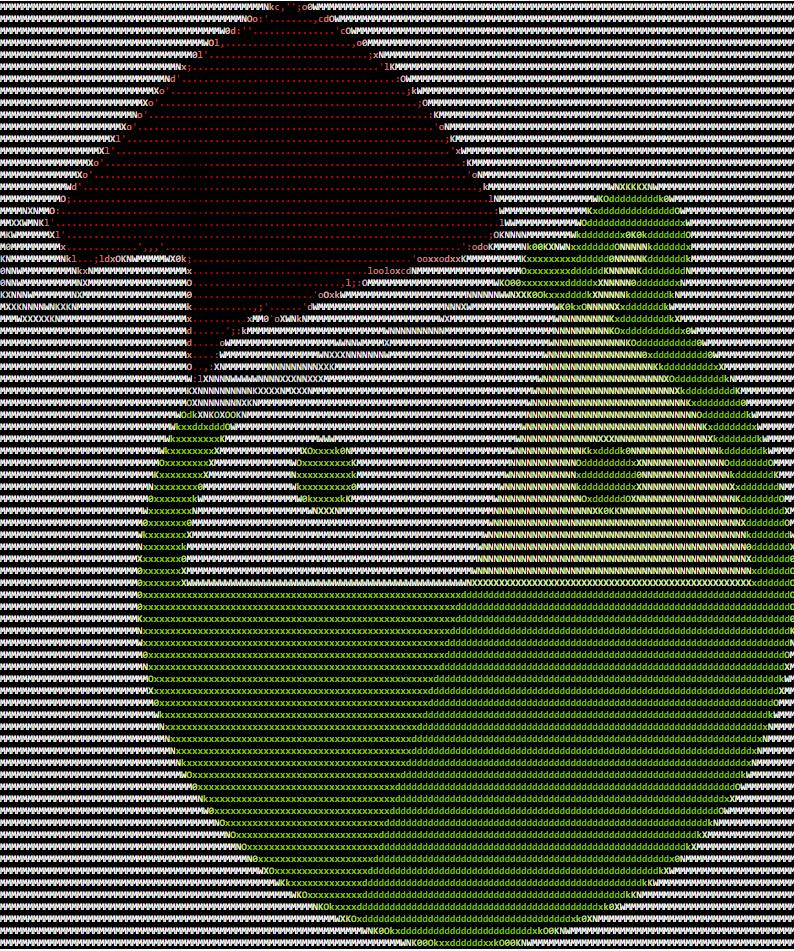 androidworld natale ascii art
