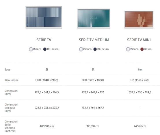Caratteristiche Samsung Serif TV_11