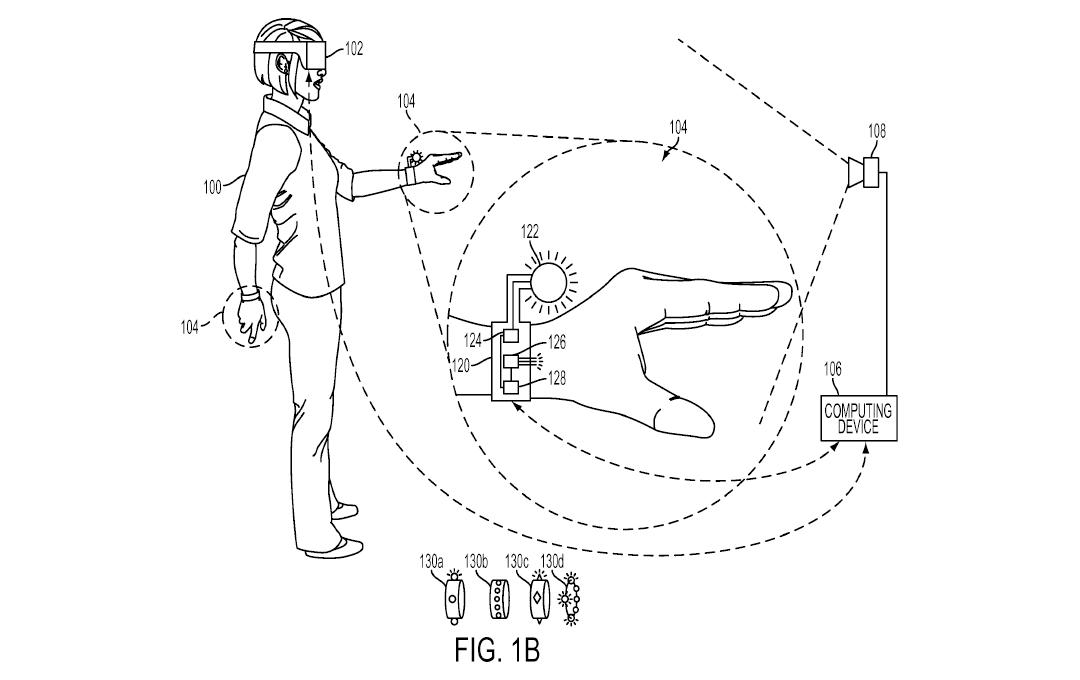 Brevetto Sony guanto realtà virtuale_5