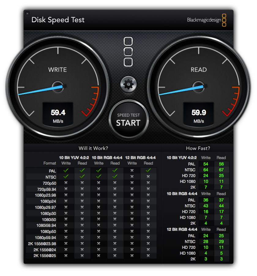 Benchmark disco Mac Mini