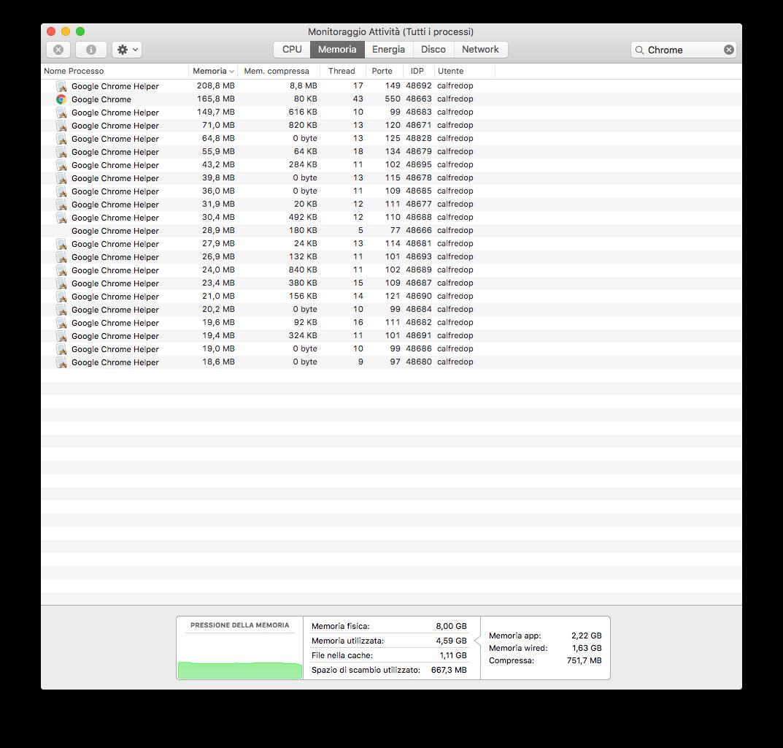 onetab estensione ridurre consumo memoria chrome firefox_2