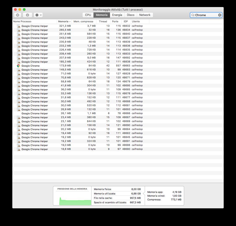 onetab estensione ridurre consumo memoria chrome firefox_4