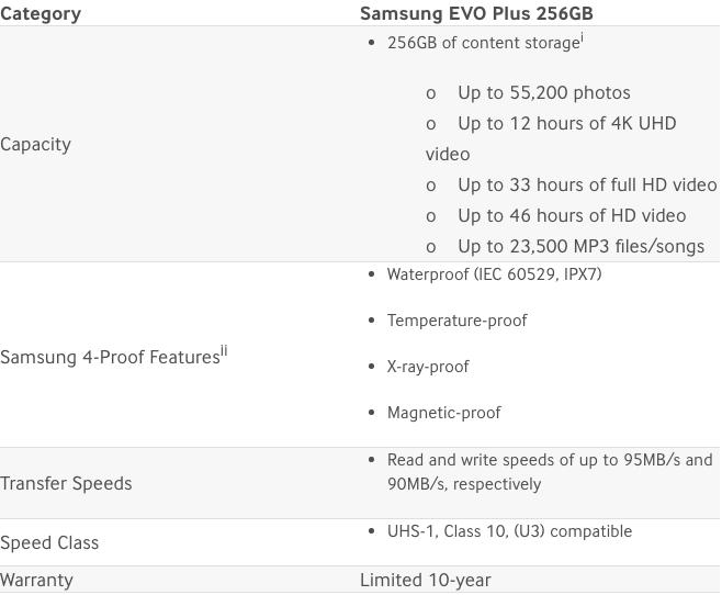 Samsung EVO Plus da 256 GB caratteristiche tecniche