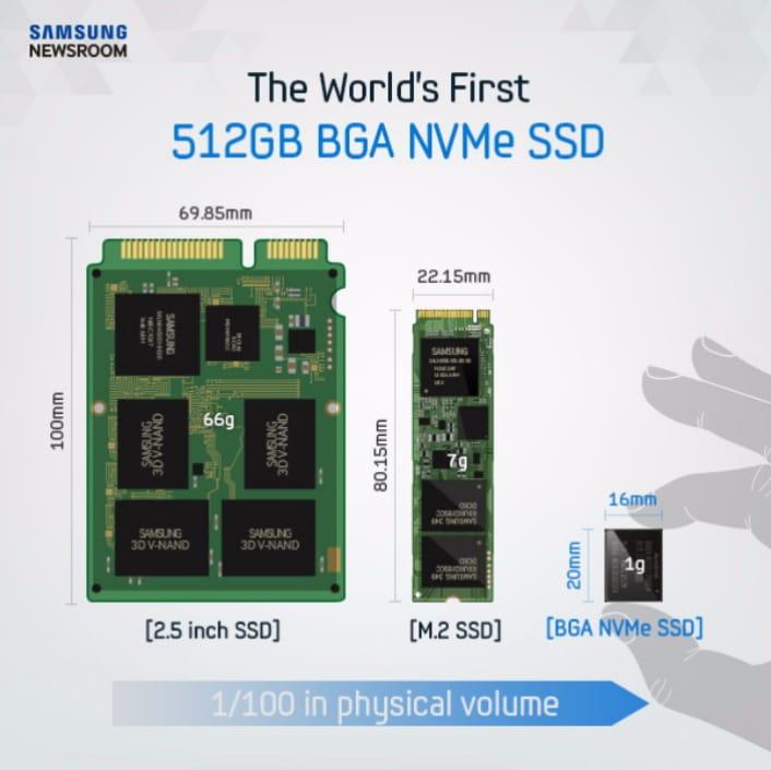 Samsung PM971-NVMe_2