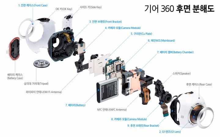 gear 360