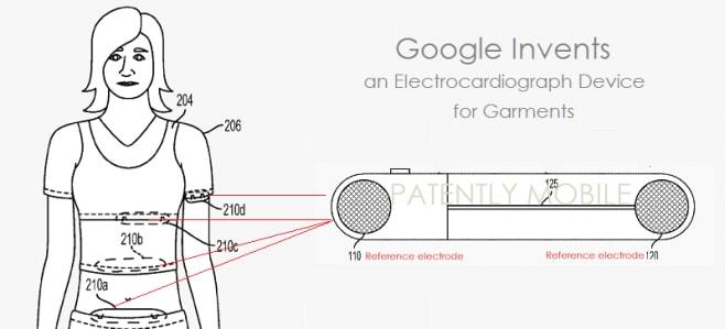 google brevetto vestiti ecg