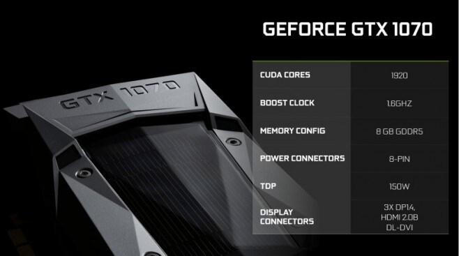 nvidia geforce 1070 caratteristiche tecniche