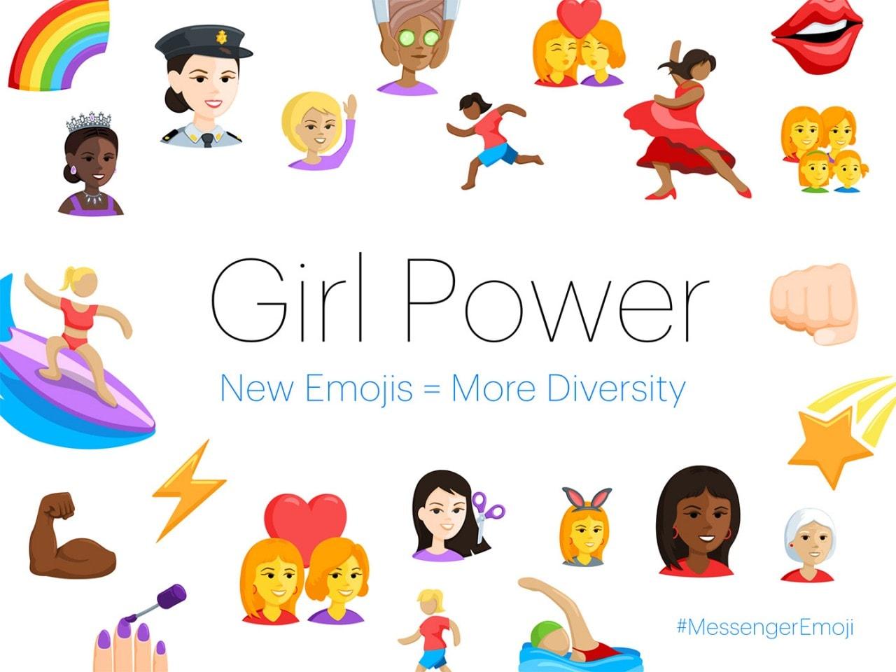 Emoji Facebook Messenger