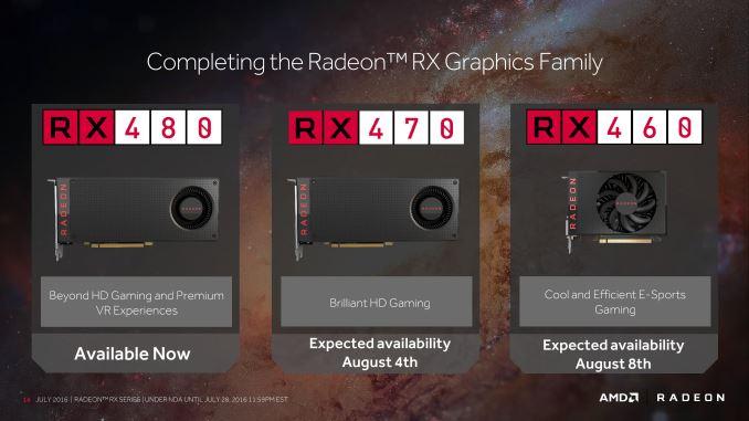Radeon RX 470 e RX 460: ecco come AMD aggredisce la fascia bassa (foto)