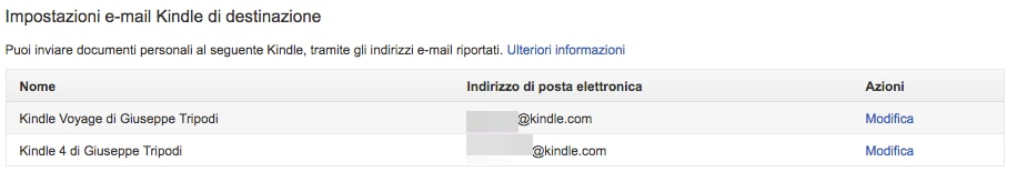indirizzi email kindle