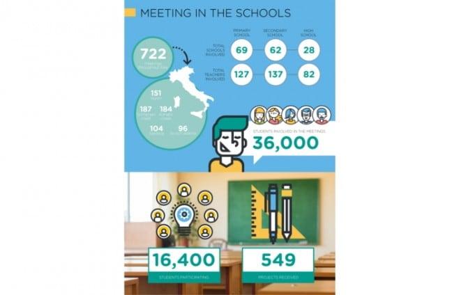 Samsung scuola Smart Thinking_2
