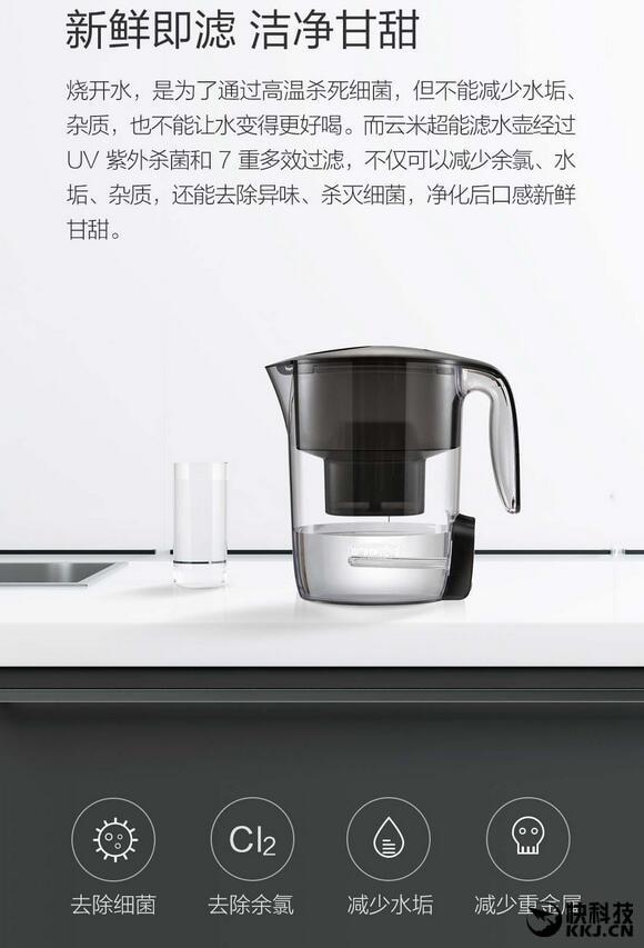 Xiaomi caraffa filtrante_1