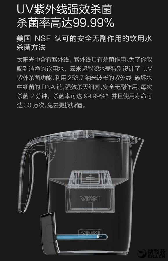 Xiaomi caraffa filtrante_2