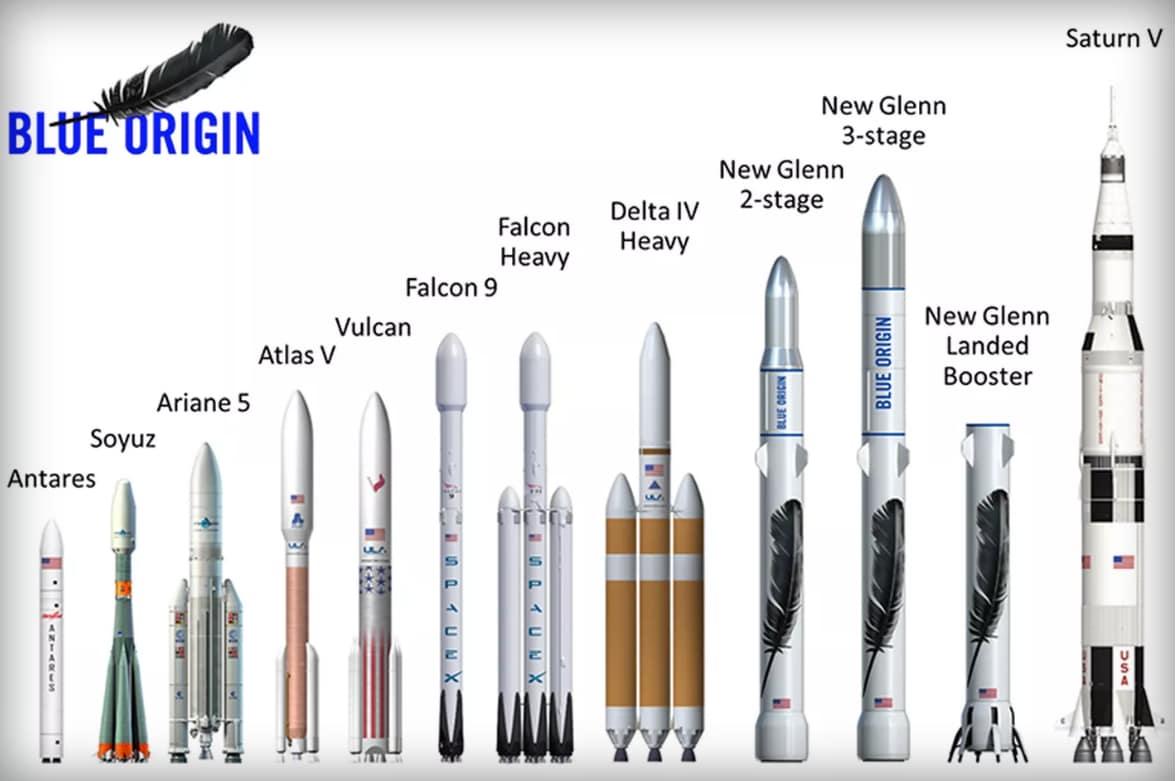 Jeff Bezos svela New Glenn, il futuro razzo orbitale della società Blue Origin