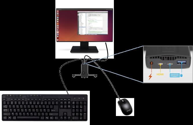 S.L.A.M.dunk Ubuntu Parrot_3