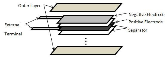 batterie flessibili Panasonic_5